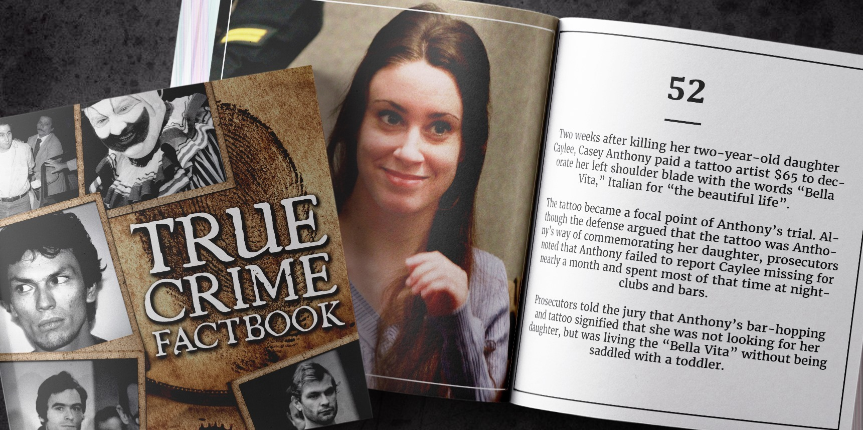 factbook-new-preview 25 Little-Known True Crime Facts To Blow Your Mind